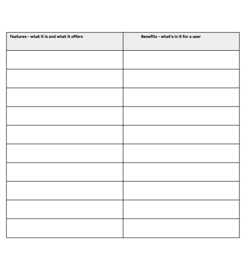 Features and benefits table