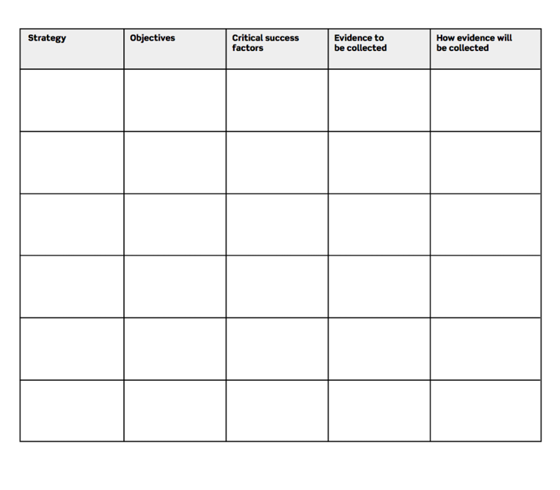Evaluation grid template