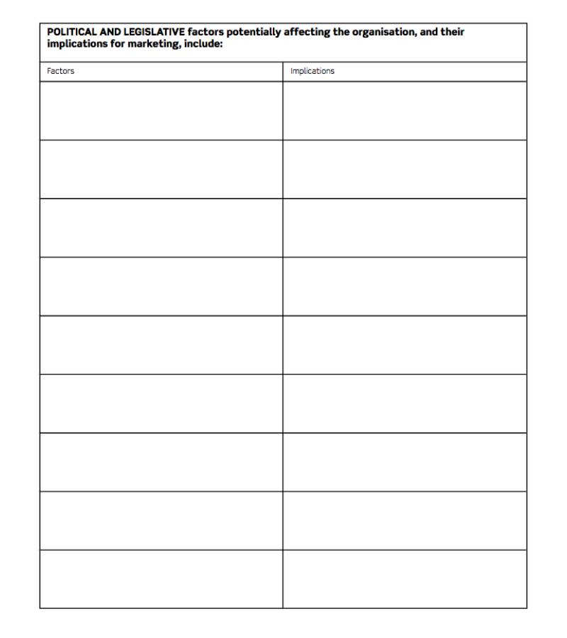 Thinking Big worksheet 3