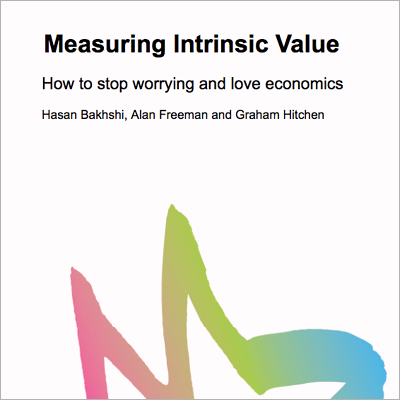 Measuring intrinsic value