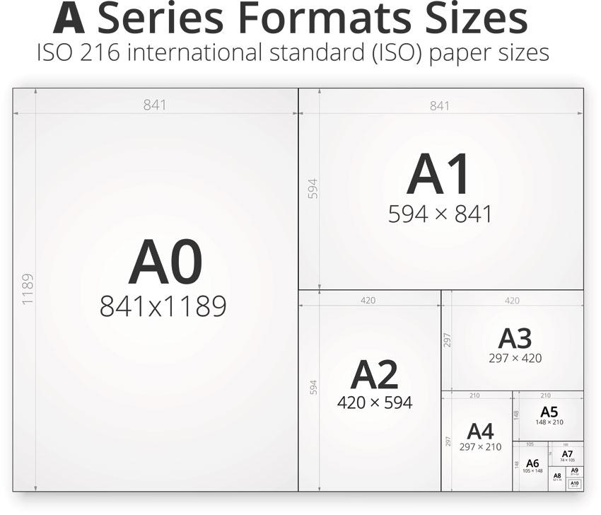 A sizes chart