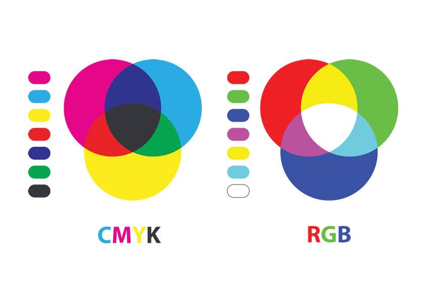 CMYK and RGB colour charts