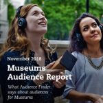 Photo Museums Audience Report cover