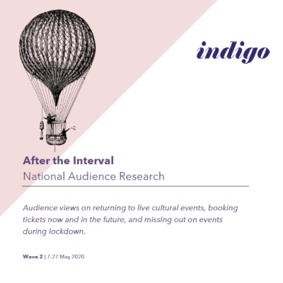 After the Interval: National Audience Research