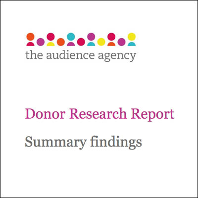 Donor Research Report Cover