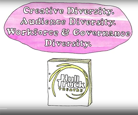 Hull Truck Theatre New Equality and Diversity Plans