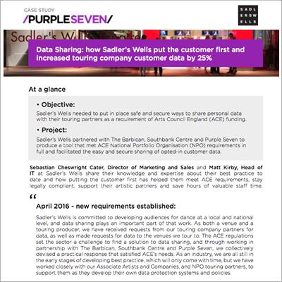 Purple Seven case study thumbnail