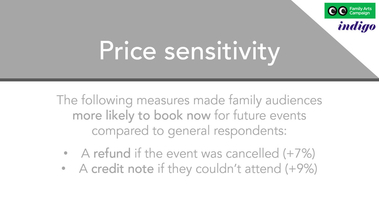 Family audiences are more likely to book a live event if there is a refund or a credit note