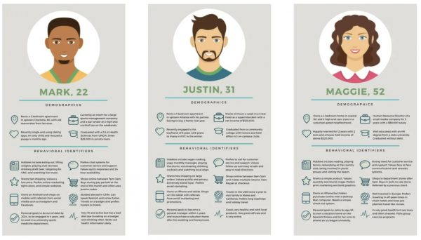 Three user personas. Mark, 22,; Justin, 31 and Maggie, 52.